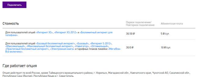 Как подключить интернет по всей россии мегафон