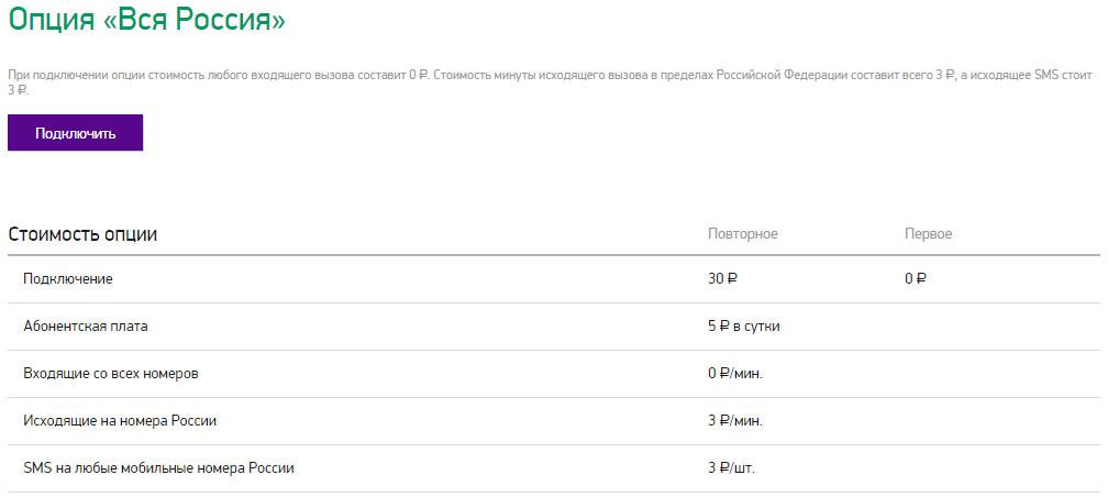 Мегафон тариф вся россия описание